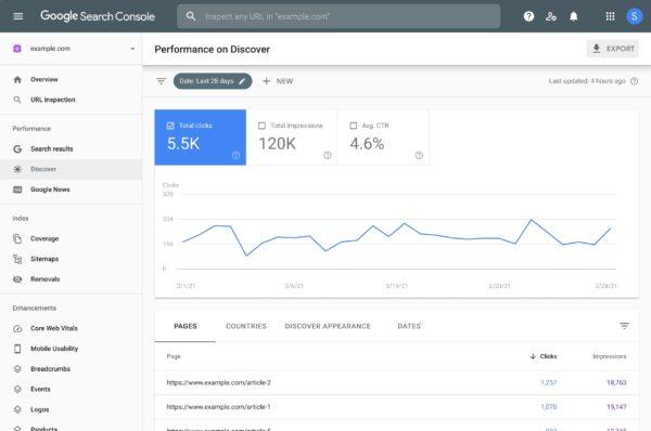 search-console digital marketing